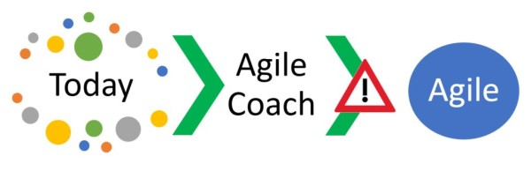 agile coach path