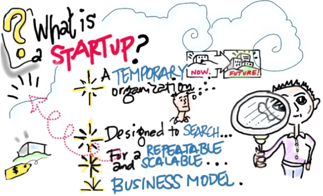 what is a startup transp